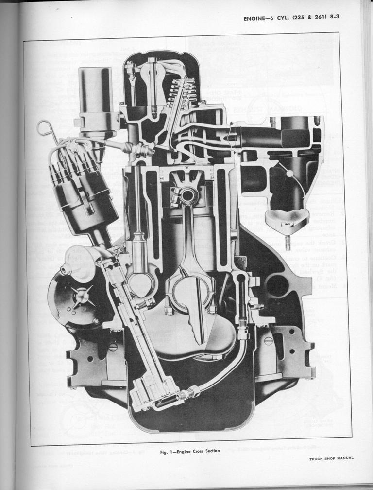 Engine Manual Page on 235 Chevy Engine Diagram