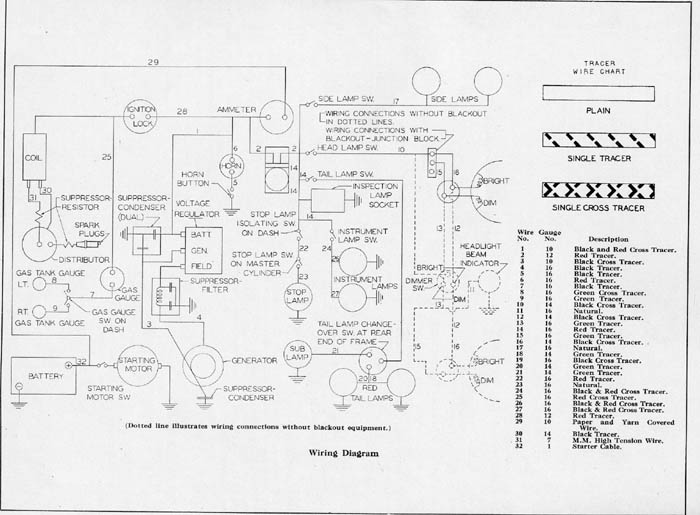 terminal harness wiring size   28 wiring diagram images
